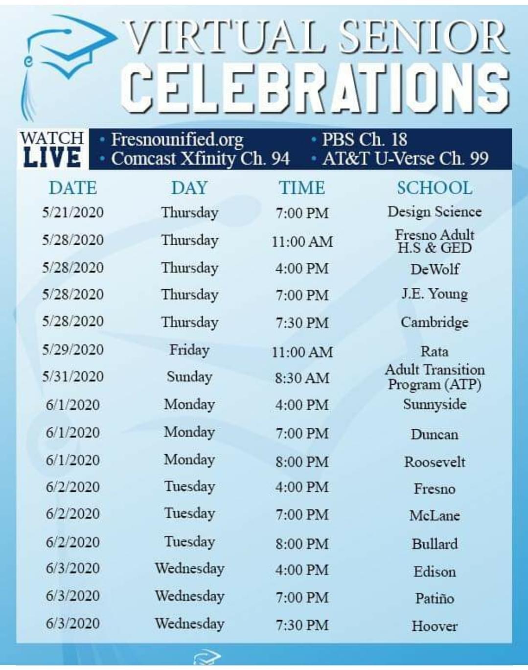 Fresno Unified Announces Virtual Senior Celebration Dates & Summer School Plans