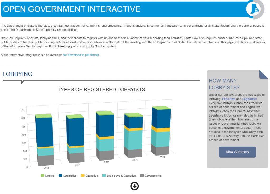 open govt tool