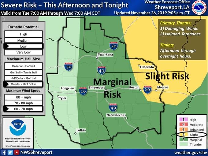 Severe Weather Is Possible In The ArkLaTex Tonight!