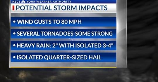 Severe Weather Is Possible Friday… Here's What To Expect And When!