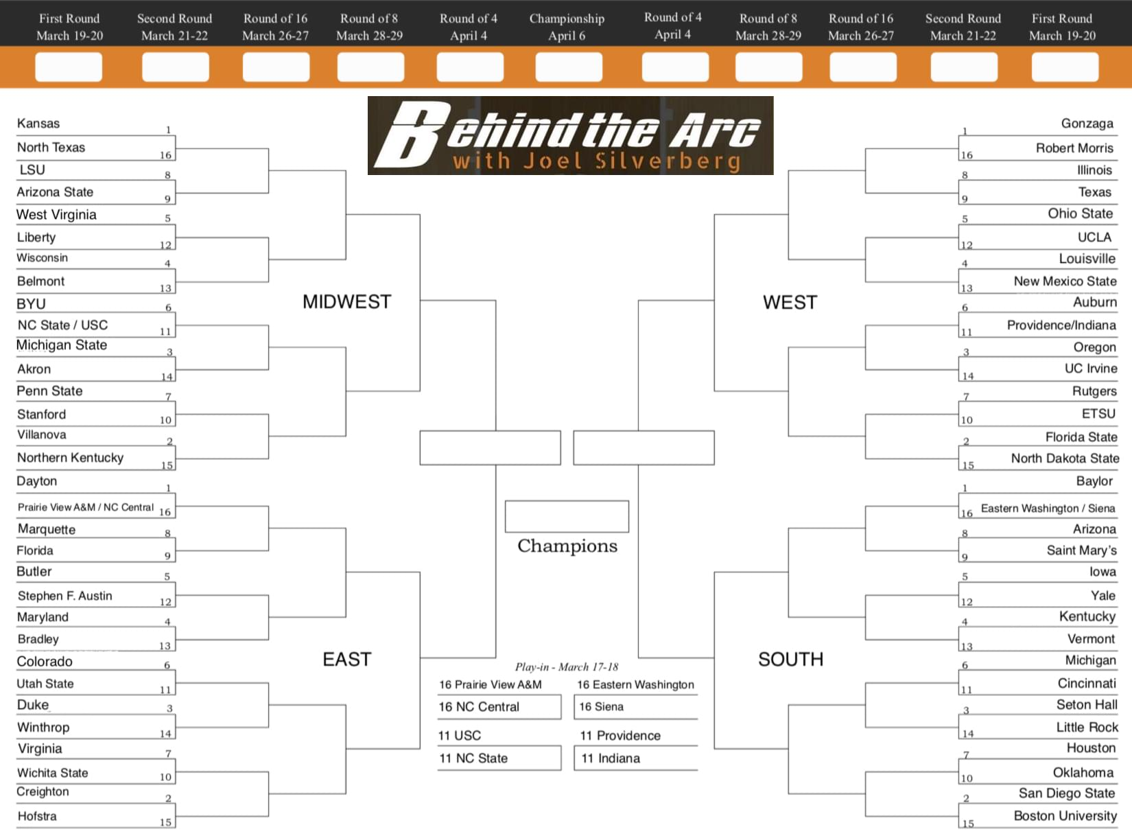 Silverberg: Final pick for the 2020 NCAA Tournament bracket