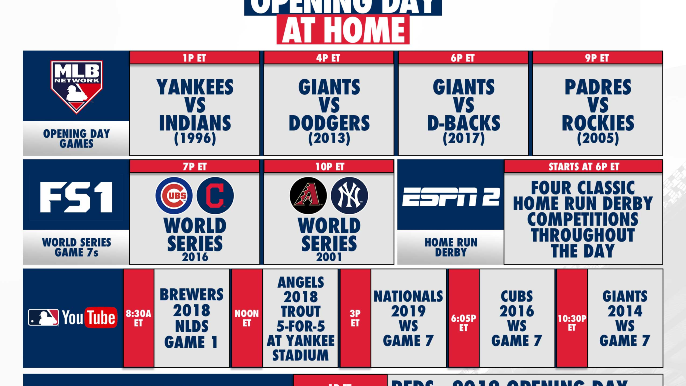 Here are the three Giants games that will air on 'Opening Day'