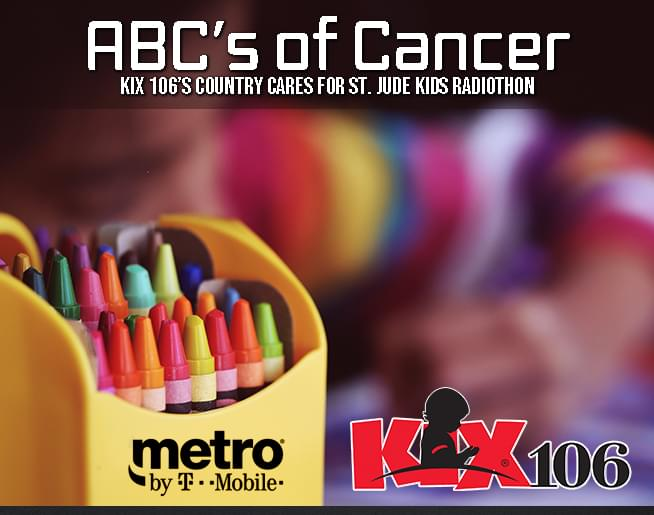 ABC's of Cancer – U