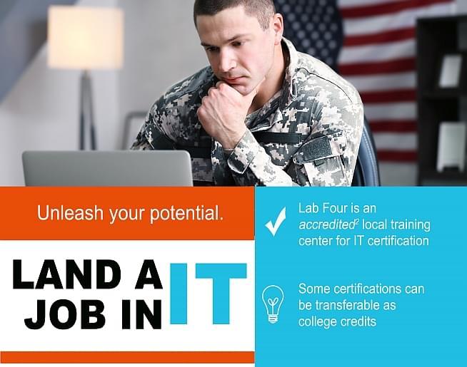 Veterans IT Career – Lab Four Professional Development Center