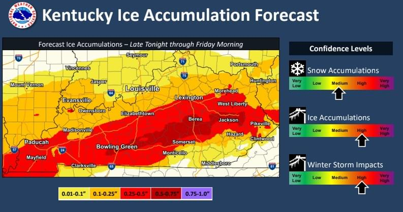 Ice Storm Warning through Thursday