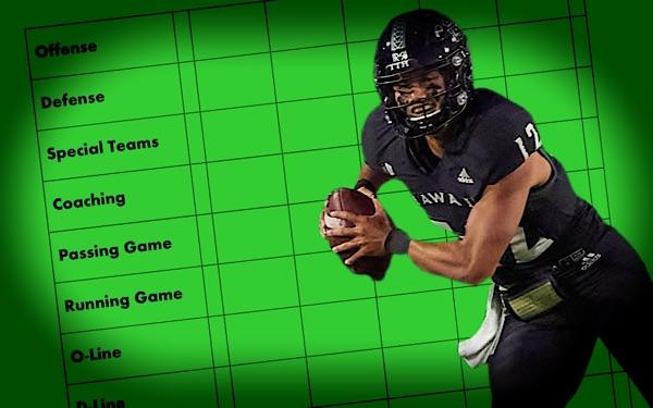 UH Football Report Card