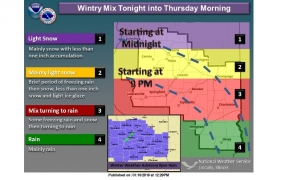 Another Winter Advisory Tonight; Storm This Weekend