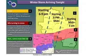 NWS Issues Winter Storm Warning for Saturday