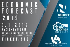 Economic Forecast - FB Post