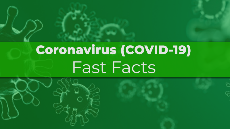 So you think you have Coronavirus….what now?